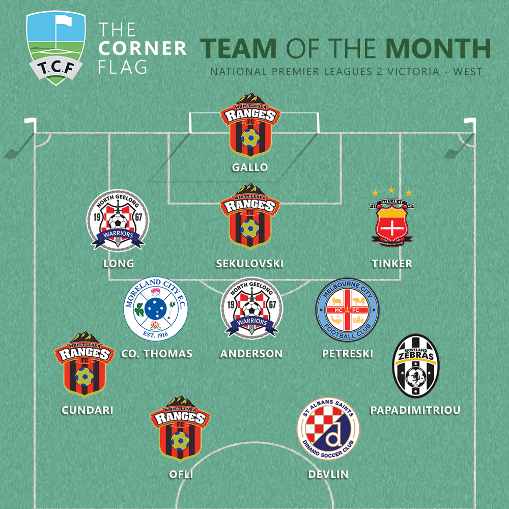 NPL2 West Team Of The Month: March