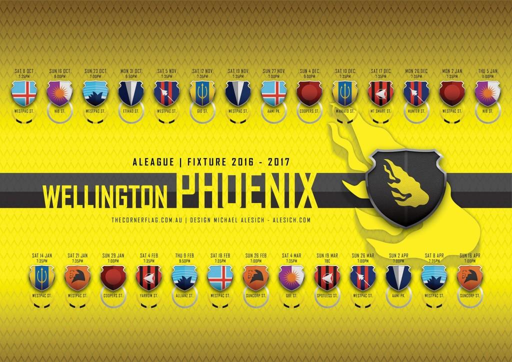 Wellington Phoenix A-League 2016-17 Background
