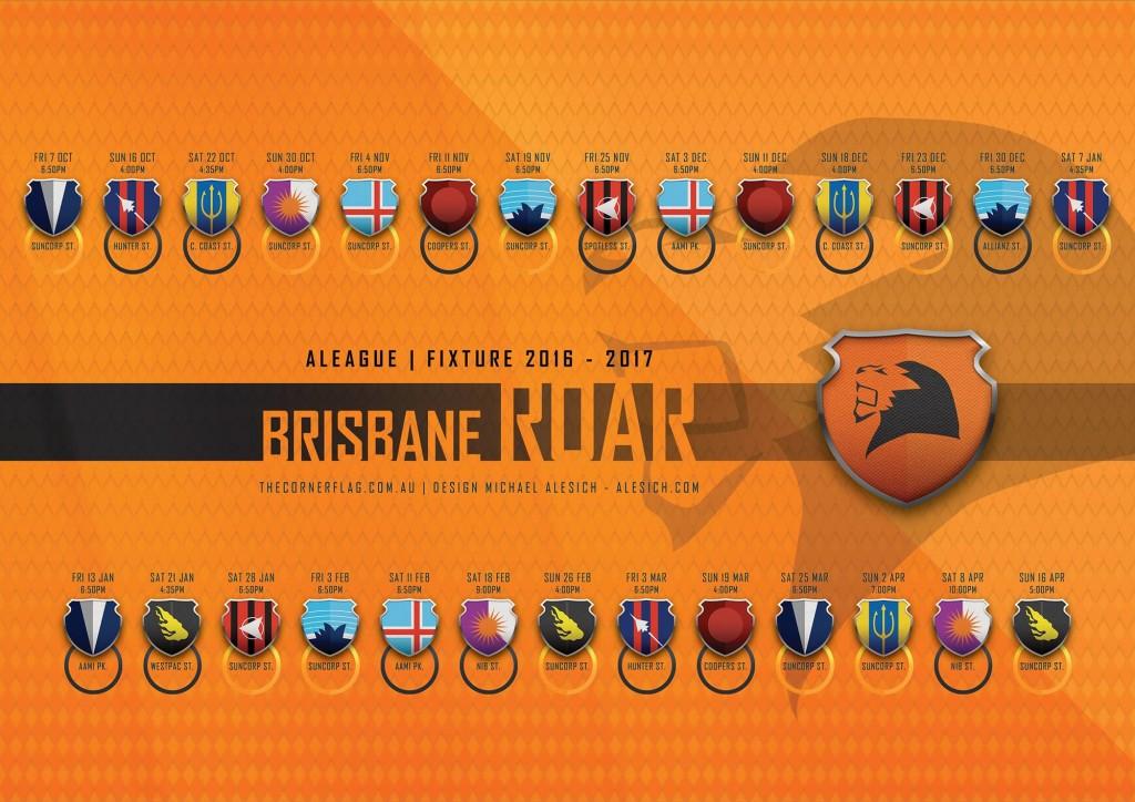 Brisbane Roar A-League 2016-17 Background